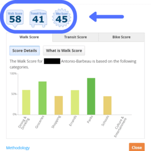 Centris Walk Score